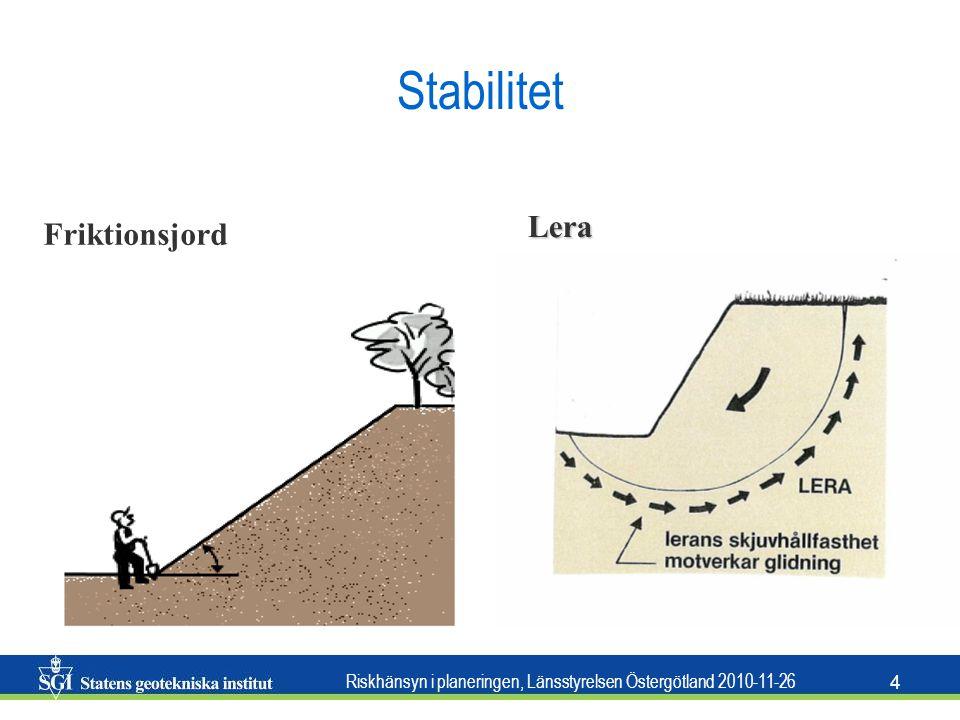 Stabilitet Lera Friktionsjord