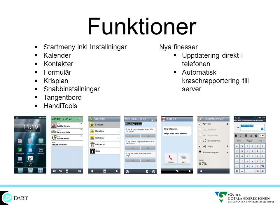 Funktioner Startmeny inkl Inställningar Kalender Kontakter Formulär