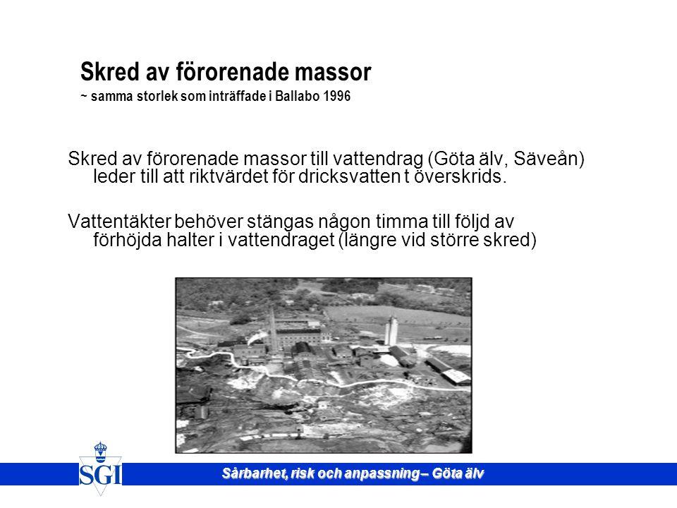 Skred av förorenade massor ~ samma storlek som inträffade i Ballabo 1996