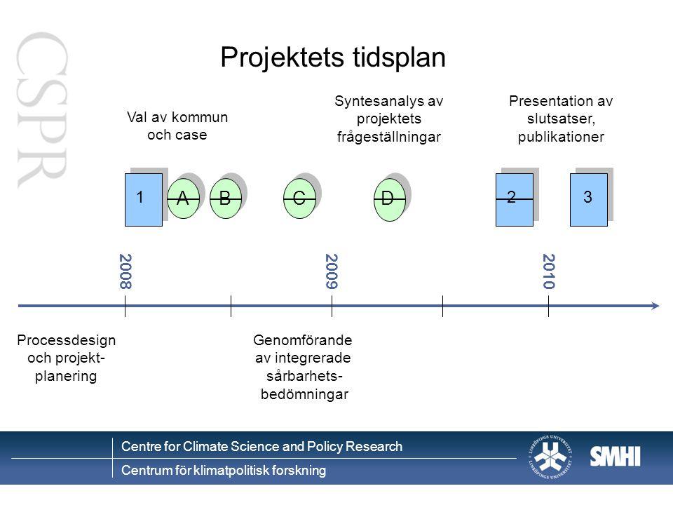 Projektets tidsplan A B C D 1 2 3 2008 2009 2010 Syntesanalys av