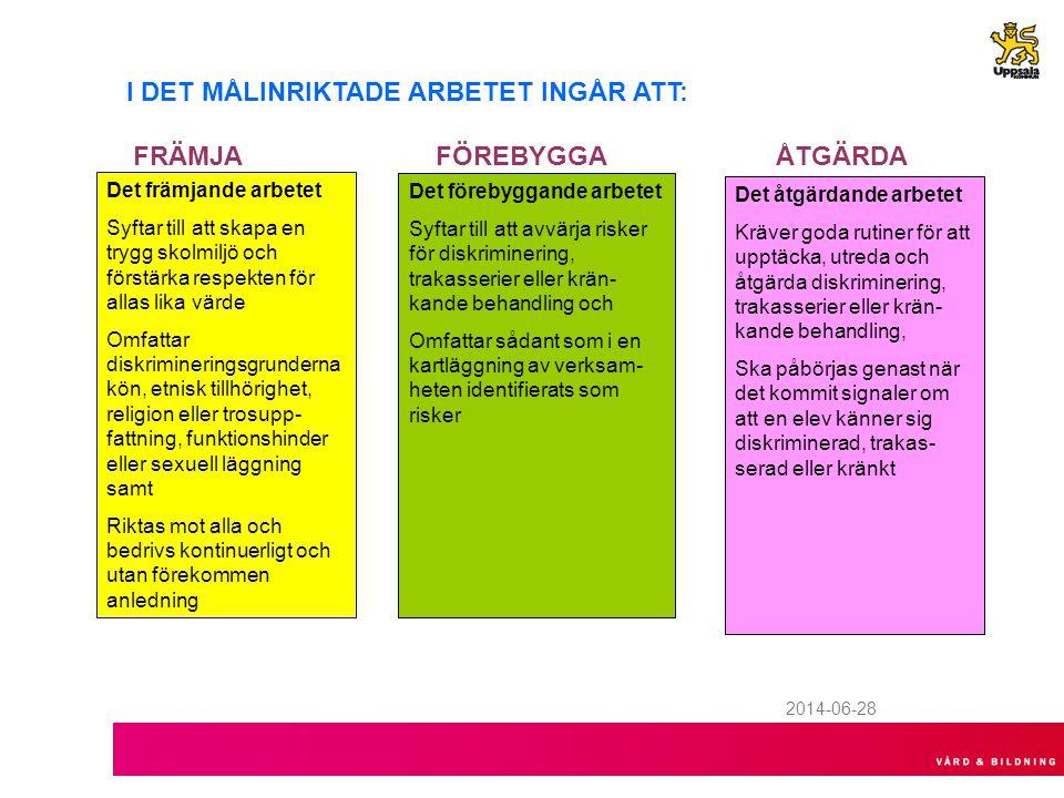 I DET MÅLINRIKTADE ARBETET INGÅR ATT: FRÄMJA FÖREBYGGA ÅTGÄRDA