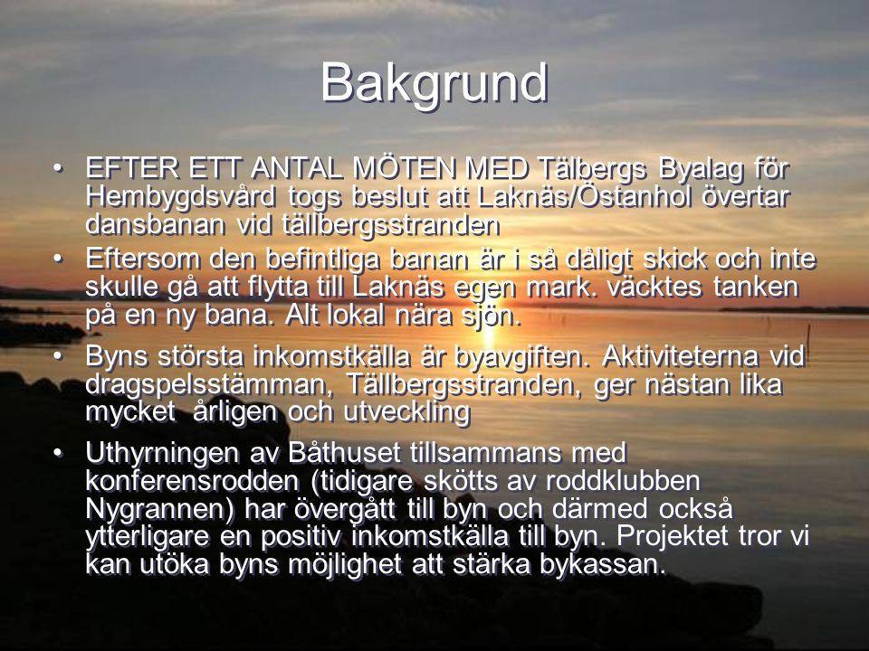 Bakgrund EFTER ETT ANTAL MÖTEN MED Tälbergs Byalag för Hembygdsvård togs beslut att Laknäs/Östanhol övertar dansbanan vid tällbergsstranden.