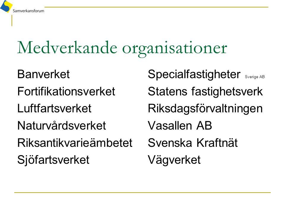 Medverkande organisationer