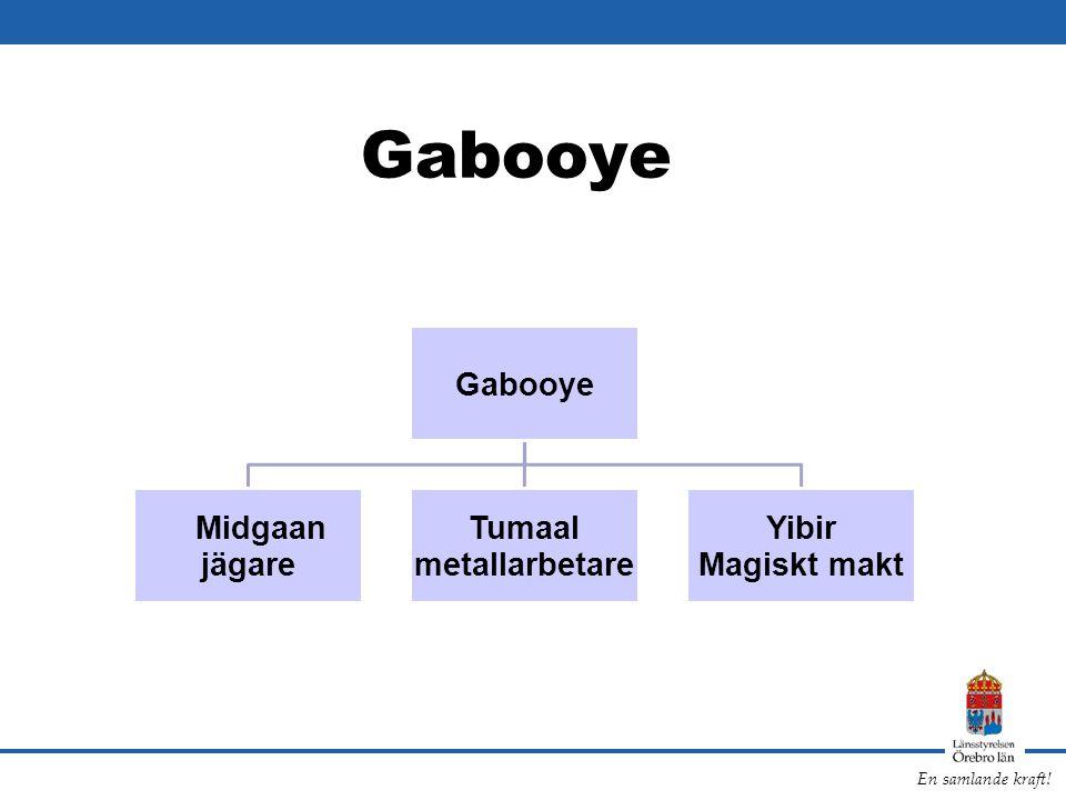 Gabooye Gabooye Midgaan jägare metallarbetare Tumaal Magiskt makt