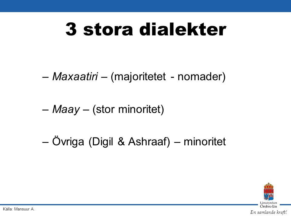 3 stora dialekter Maxaatiri – (majoritetet - nomader)