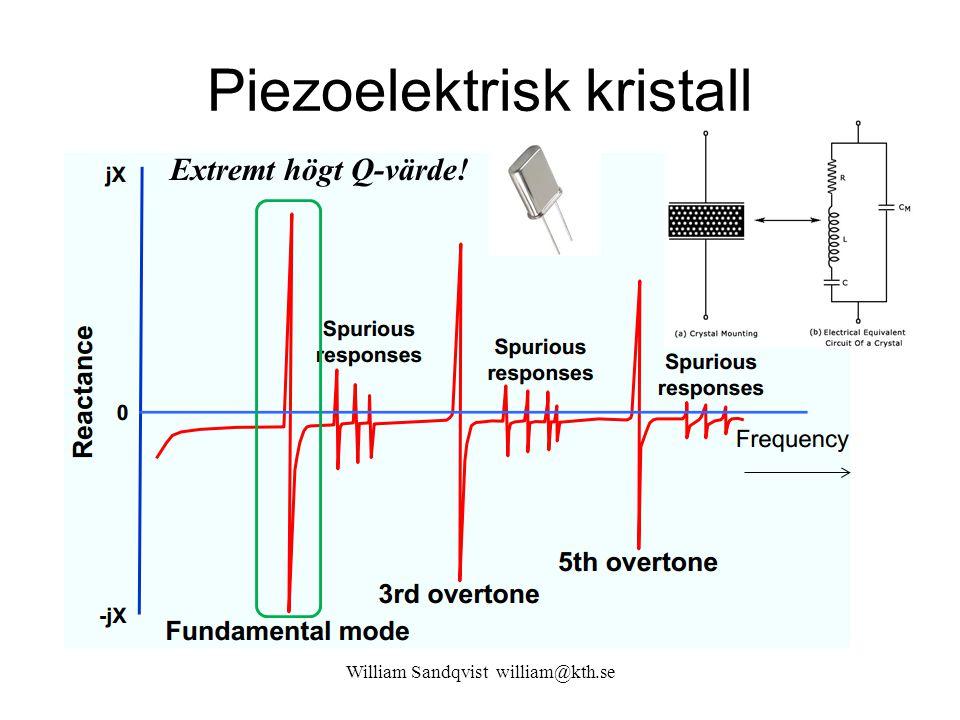 Piezoelektrisk kristall