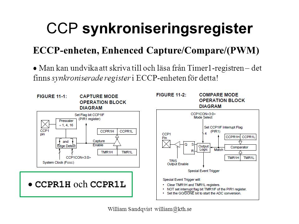 CCP synkroniseringsregister