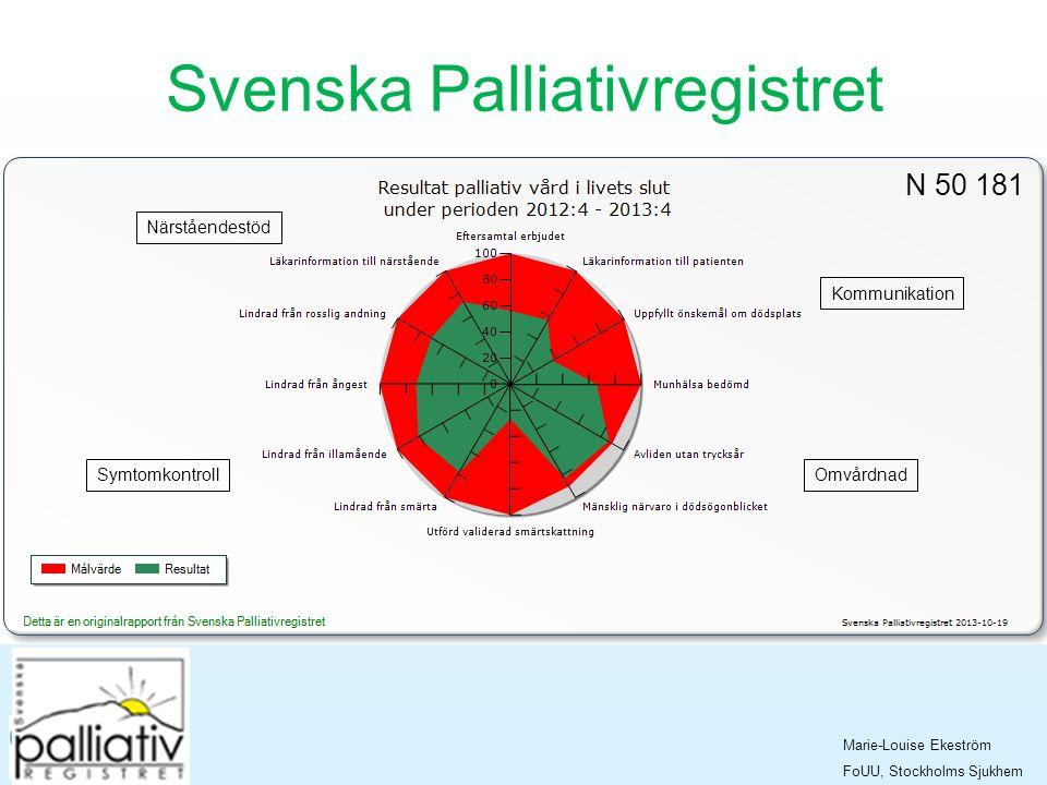 Svenska Palliativregistret