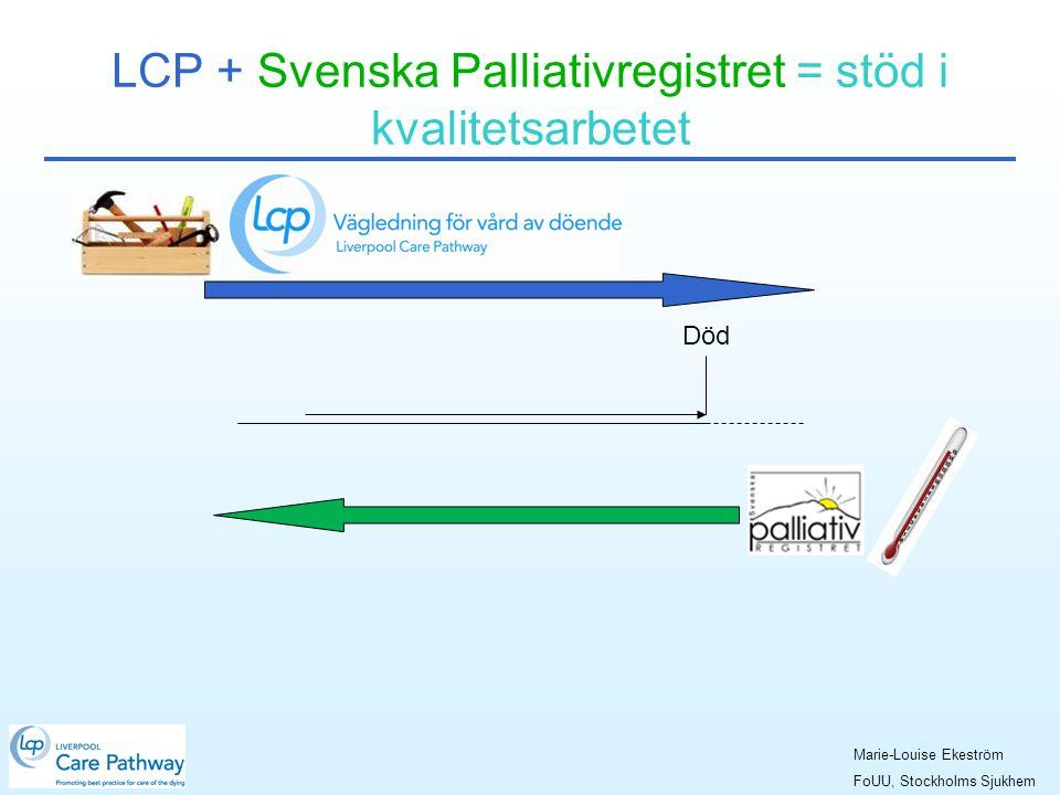 LCP + Svenska Palliativregistret = stöd i kvalitetsarbetet