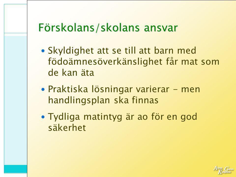 Förskolans/skolans ansvar