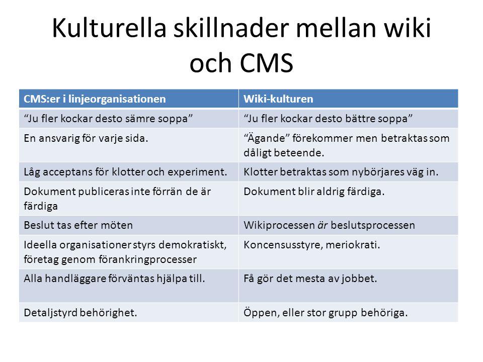 Kulturella skillnader mellan wiki och CMS