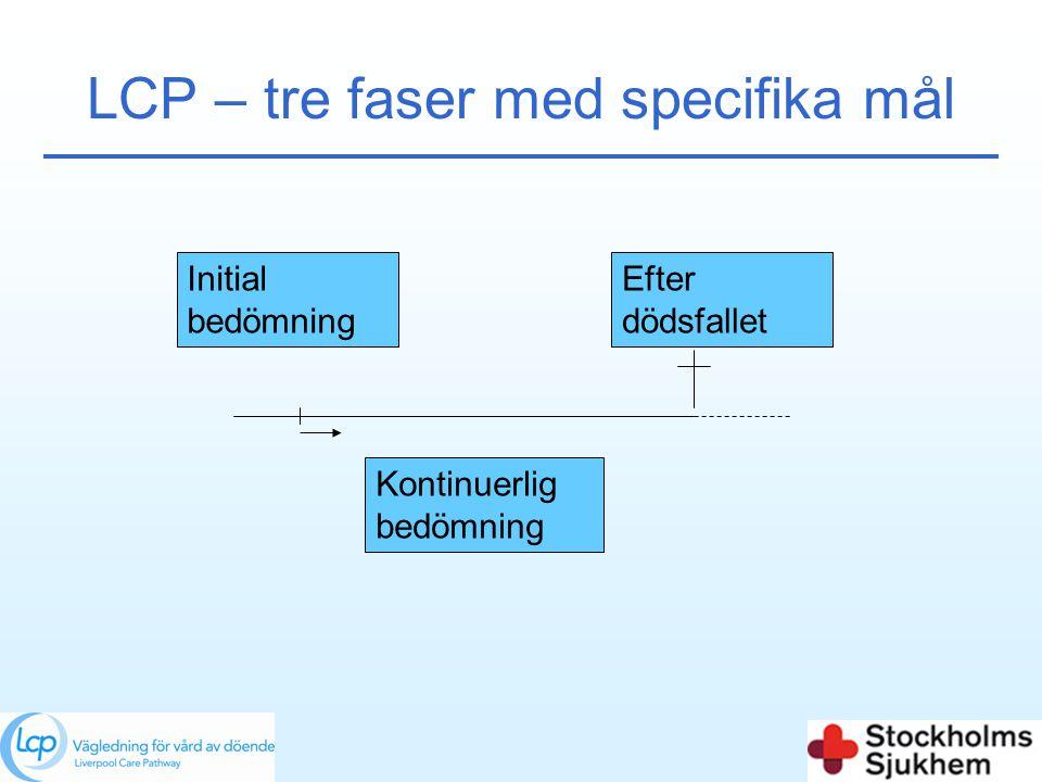 LCP – tre faser med specifika mål