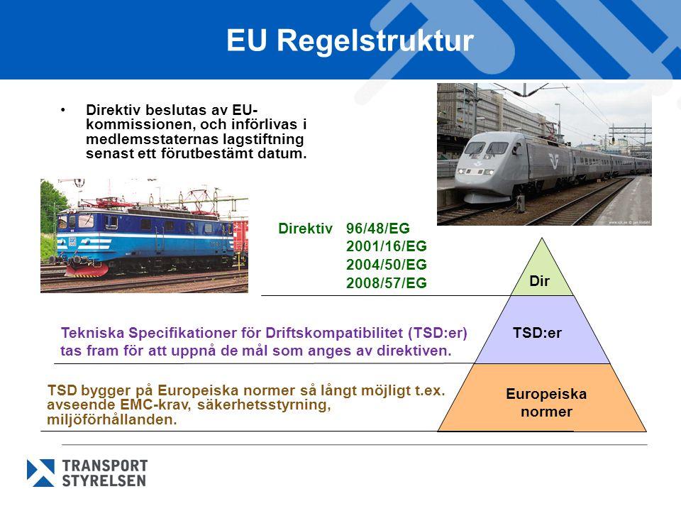 EU Regelstruktur Direktiv beslutas av EU-kommissionen, och införlivas i medlemsstaternas lagstiftning senast ett förutbestämt datum.