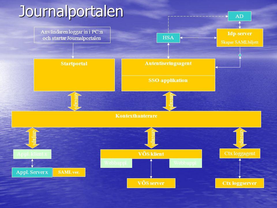 Användaren loggar in i PC:n och startar Journalportalen