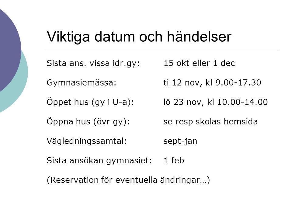 Viktiga datum och händelser