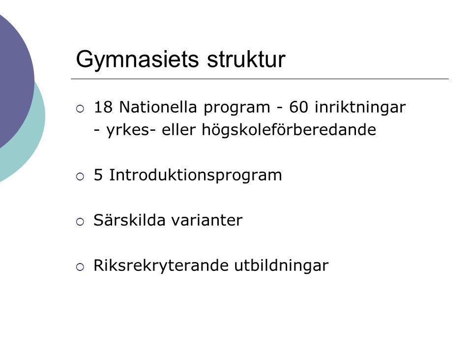 Gymnasiets struktur 18 Nationella program - 60 inriktningar