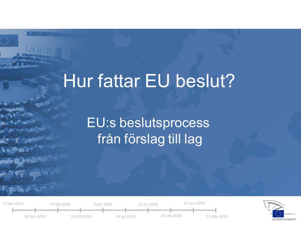 EU:s beslutsprocess från förslag till lag
