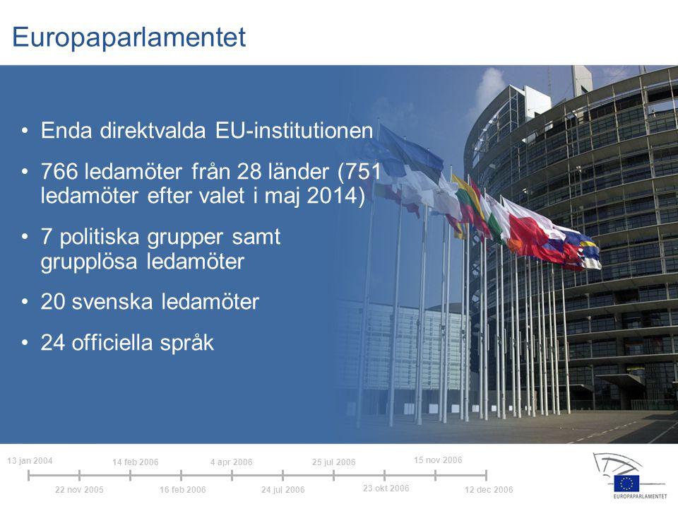 Europaparlamentet Enda direktvalda EU-institutionen
