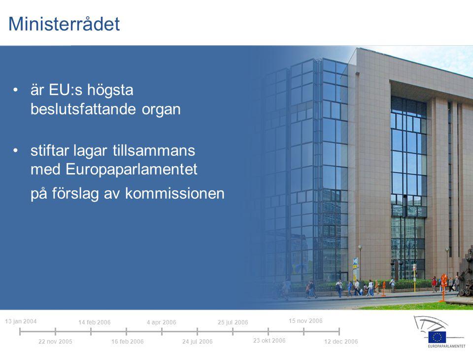 Ministerrådet är EU:s högsta beslutsfattande organ