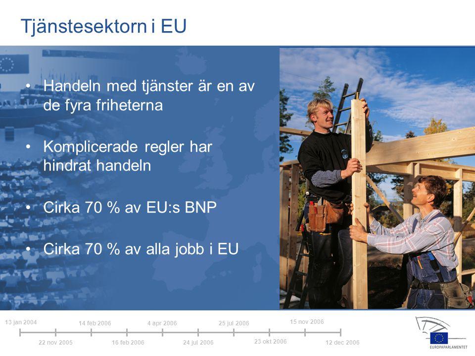 Tjänstesektorn i EU Handeln med tjänster är en av de fyra friheterna