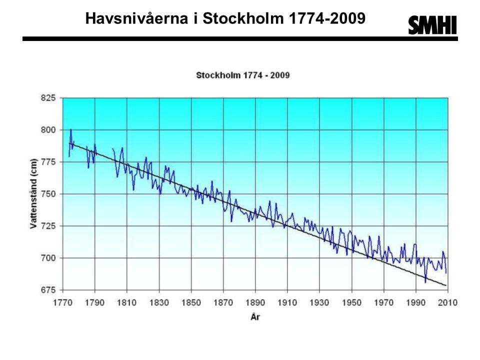 Havsnivåerna i Stockholm 1774-2009