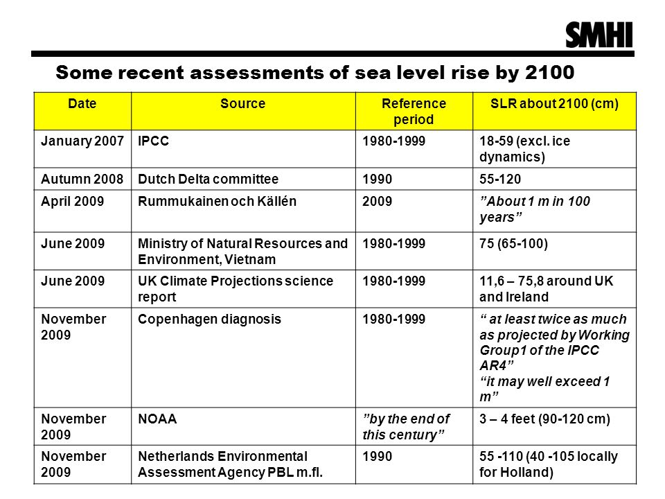 Some recent assessments of sea level rise by 2100