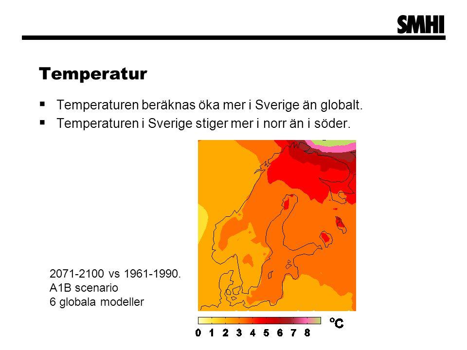 Temperatur Temperaturen beräknas öka mer i Sverige än globalt.