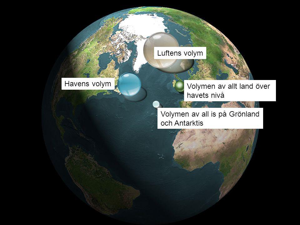 Luftens volym Havens volym. Volymen av allt land över. havets nivå. Volymen av all is på Grönland.