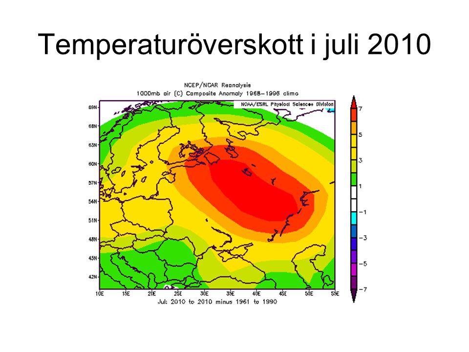 Temperaturöverskott i juli 2010