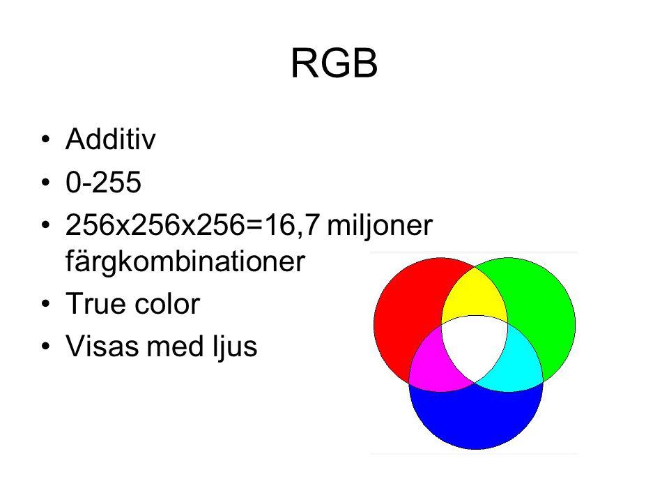 RGB Additiv 0-255 256x256x256=16,7 miljoner färgkombinationer