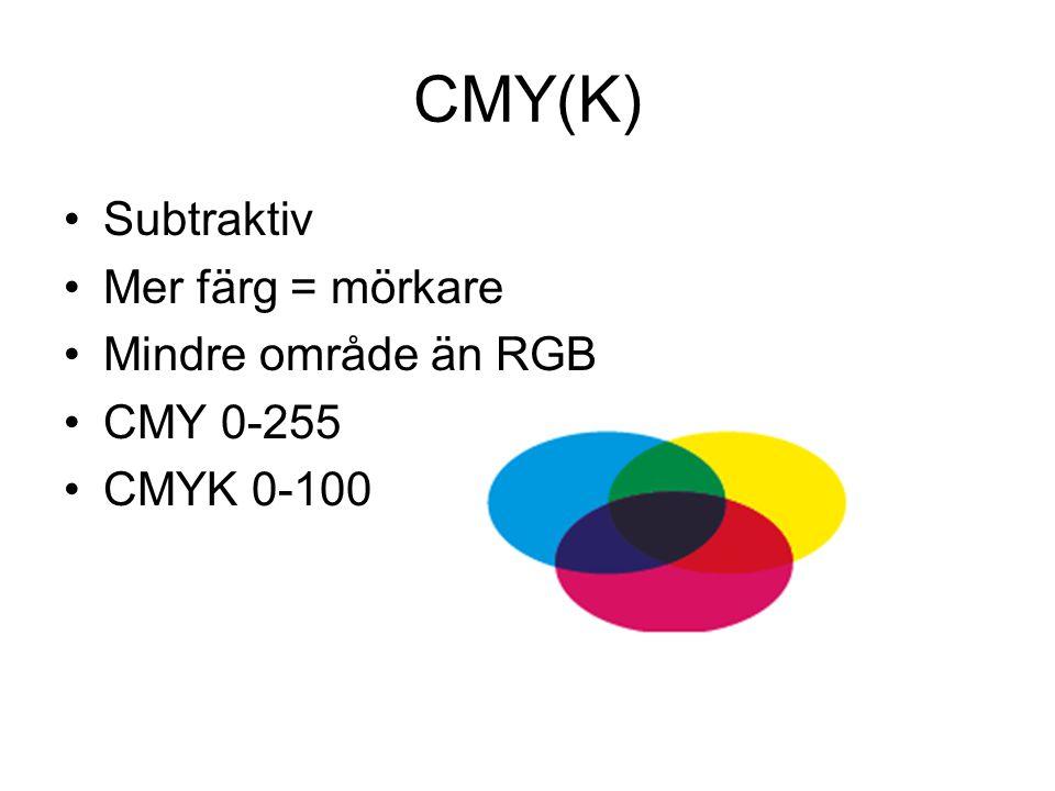 CMY(K) Subtraktiv Mer färg = mörkare Mindre område än RGB CMY 0-255