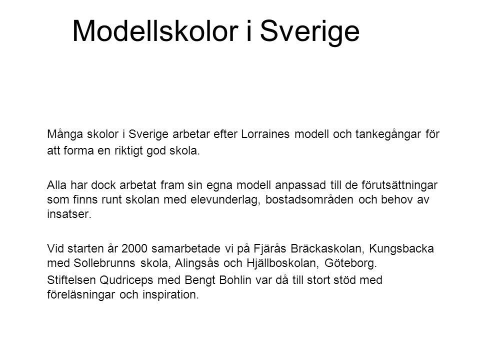 Modellskolor i Sverige