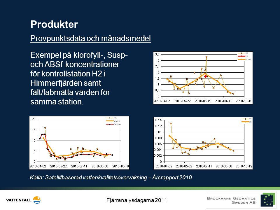Källa: Satellitbaserad vattenkvalitetsövervakning – Årsrapport 2010.