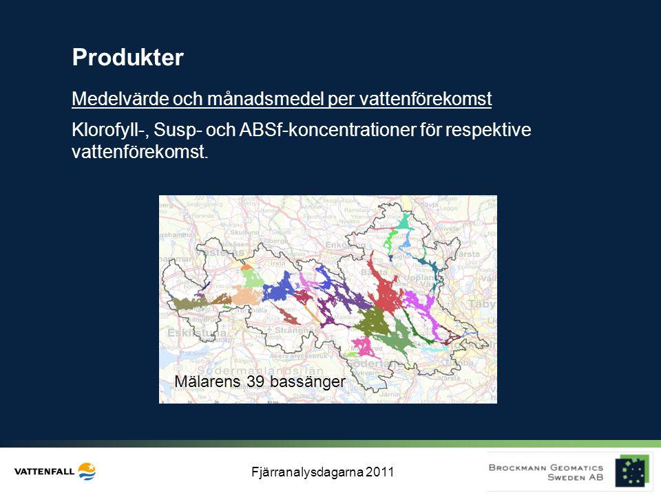 Produkter Medelvärde och månadsmedel per vattenförekomst