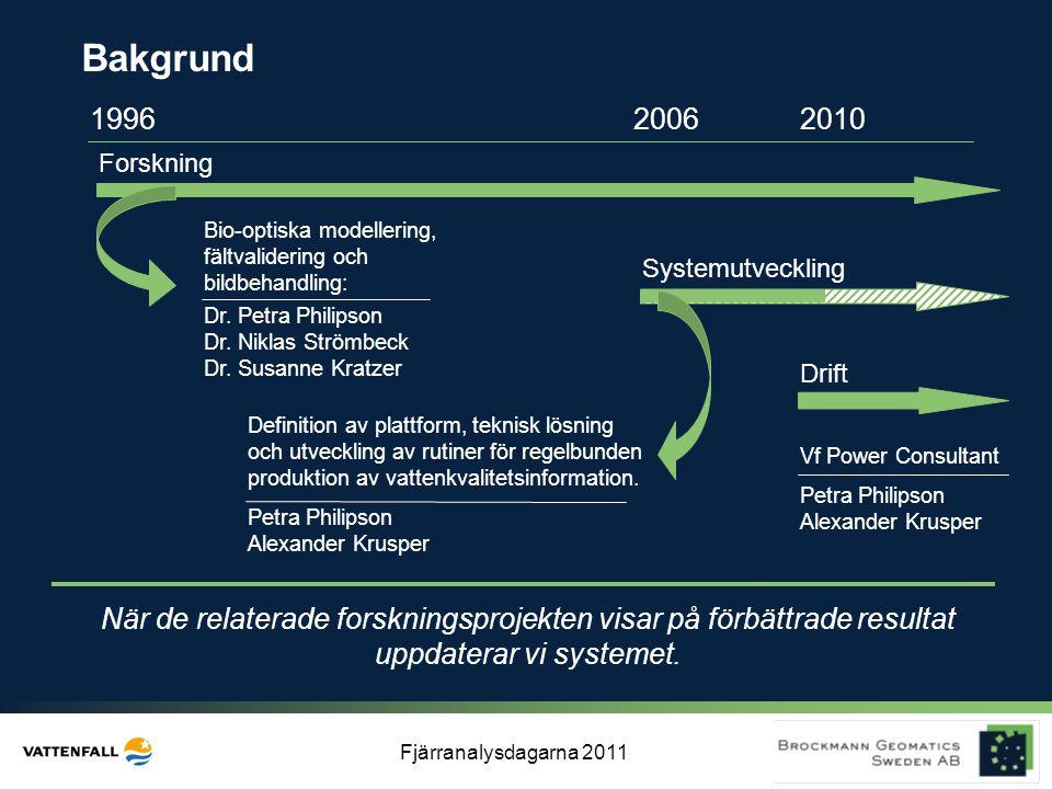 Bakgrund 1996. 2006. 2010. Forskning. Bio-optiska modellering, fältvalidering och bildbehandling: