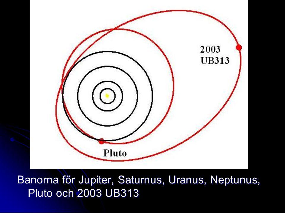 Banorna för Jupiter, Saturnus, Uranus, Neptunus, Pluto och 2003 UB313