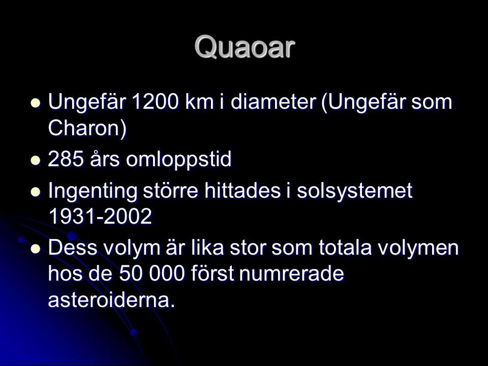 Quaoar Ungefär 1200 km i diameter (Ungefär som Charon)