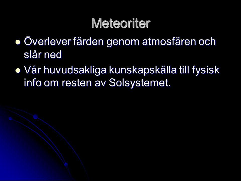 Meteoriter Överlever färden genom atmosfären och slår ned