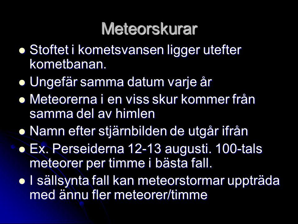 Meteorskurar Stoftet i kometsvansen ligger utefter kometbanan.
