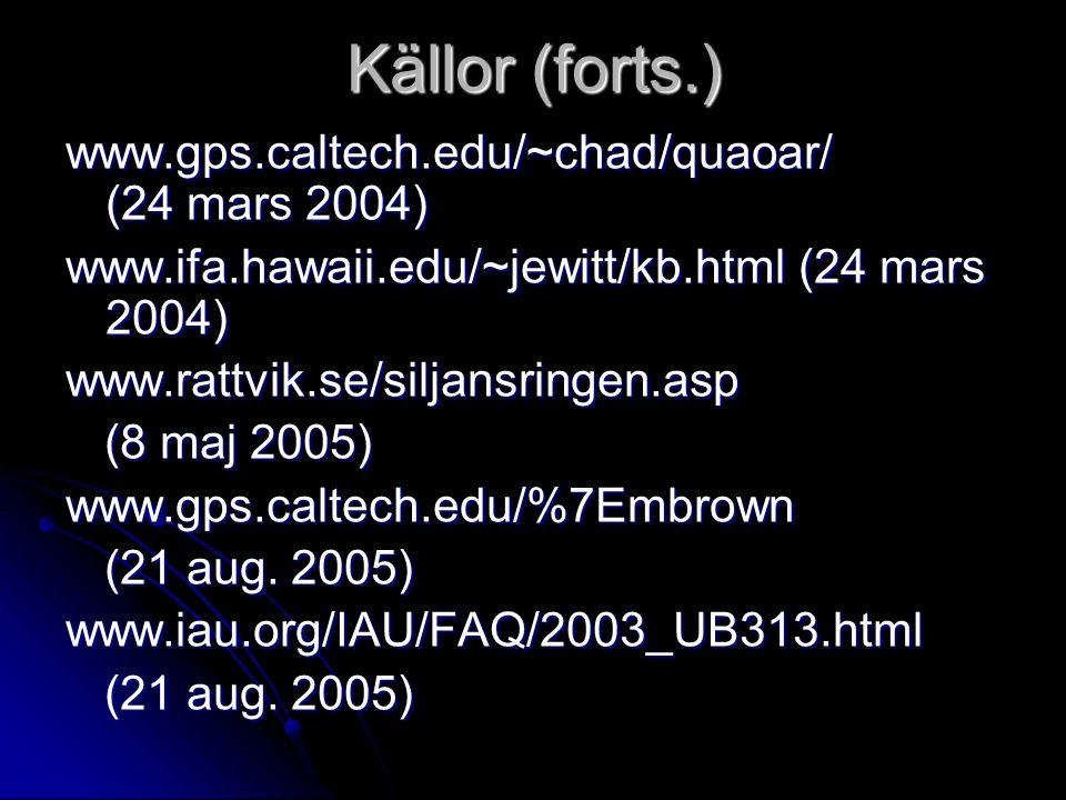 Källor (forts.) www.gps.caltech.edu/~chad/quaoar/ (24 mars 2004)
