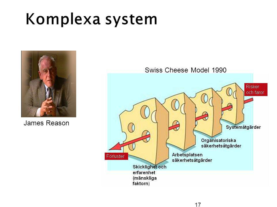 Komplexa system Swiss Cheese Model 1990 James Reason