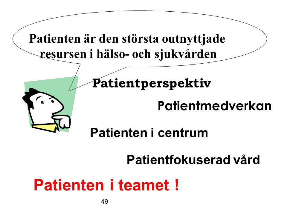 Patientfokuserad vård