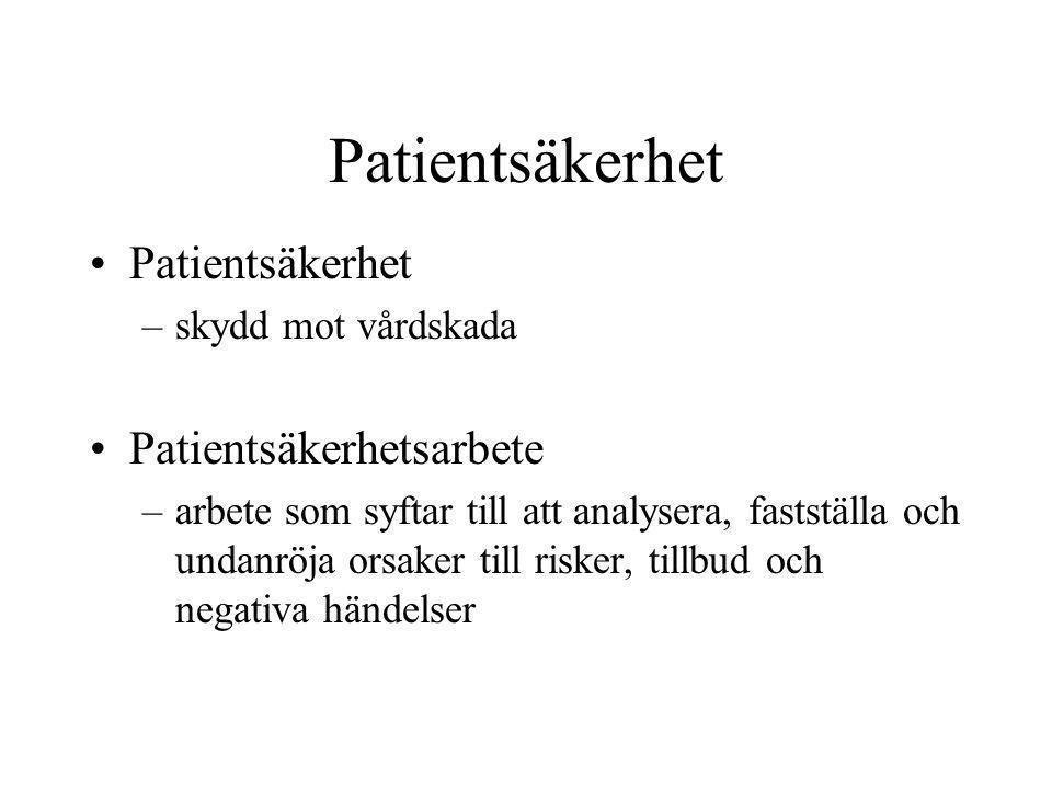 Patientsäkerhet Patientsäkerhet Patientsäkerhetsarbete