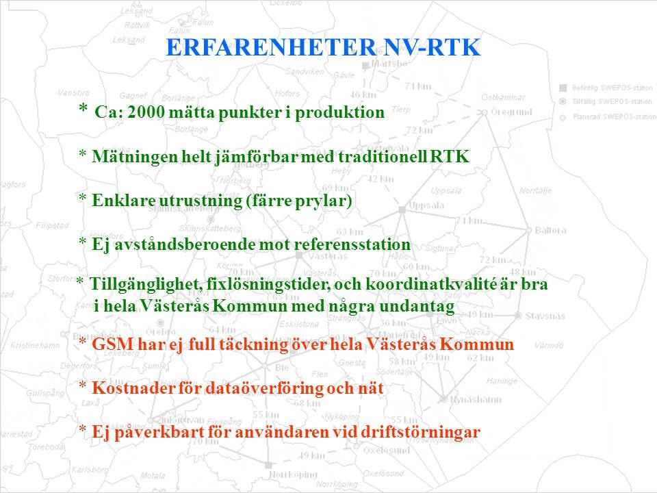 ERFARENHETER NV-RTK Ca: 2000 mätta punkter i produktion
