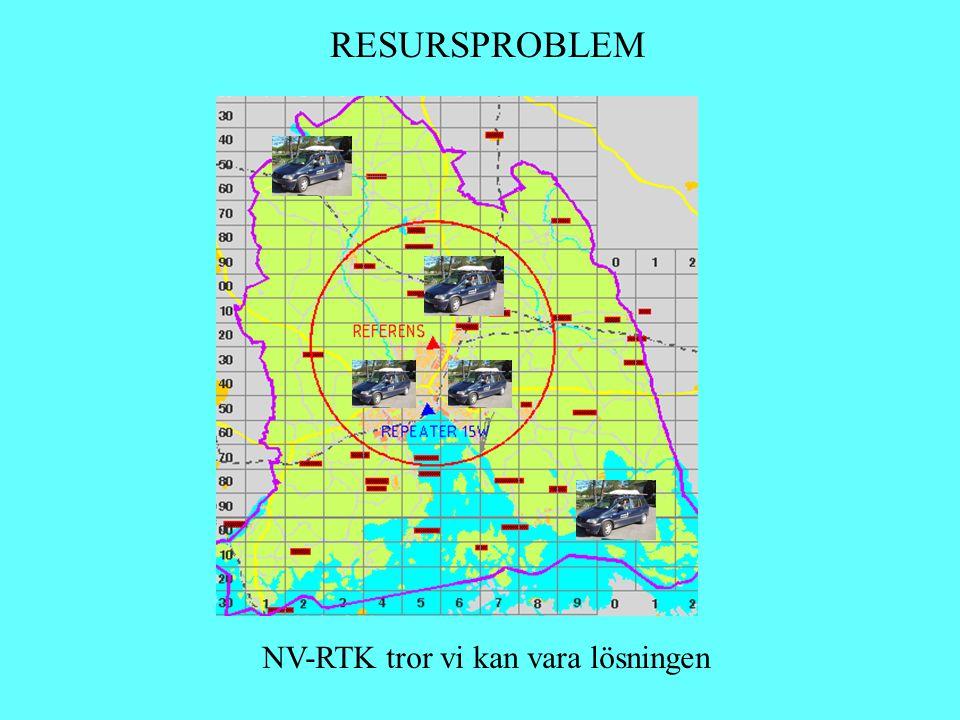 NV-RTK tror vi kan vara lösningen