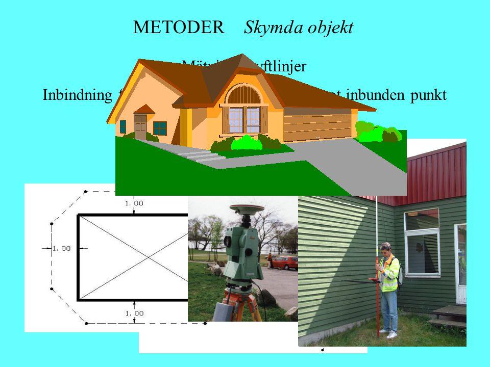 METODER Skymda objekt Mätning i syftlinjer