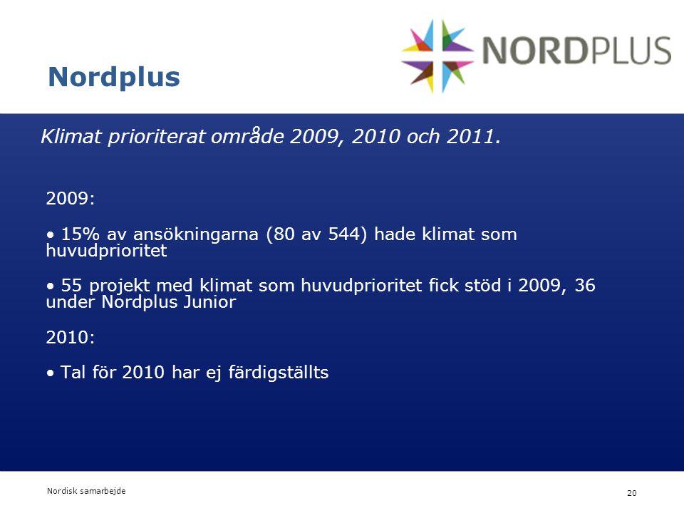 Nordplus Klimat prioriterat område 2009, 2010 och 2011. 2009: