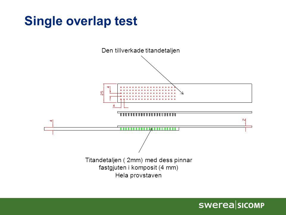 Single overlap test Den tillverkade titandetaljen