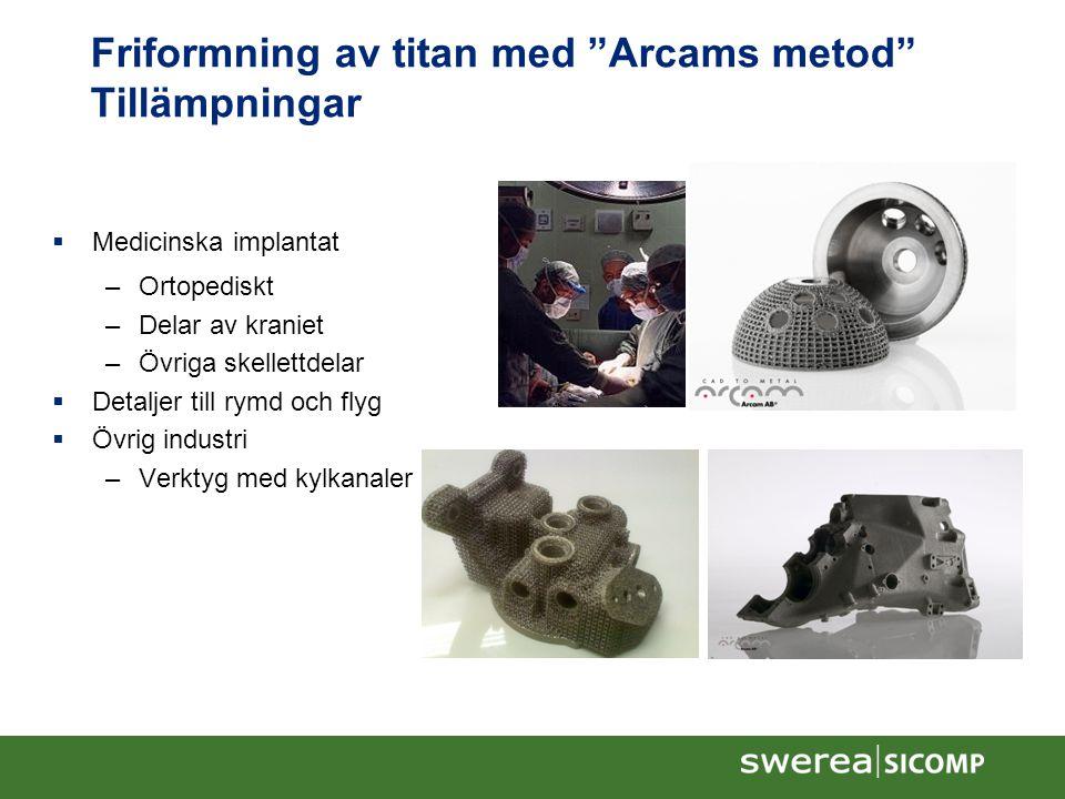 Friformning av titan med Arcams metod Tillämpningar
