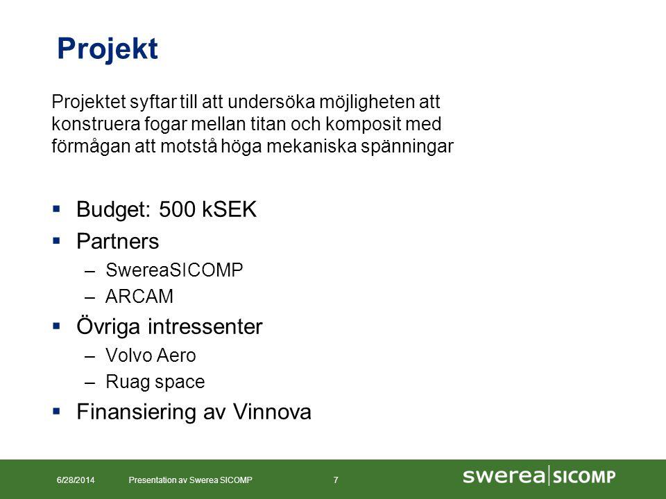 Projekt Budget: 500 kSEK Partners Övriga intressenter